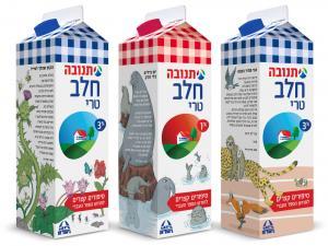 """الاقتصاد تحظر إدخال منتجات """"تنوفا"""" """"الاسرائيلية"""""""